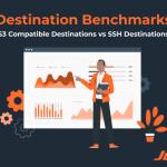Destination Benchmarks